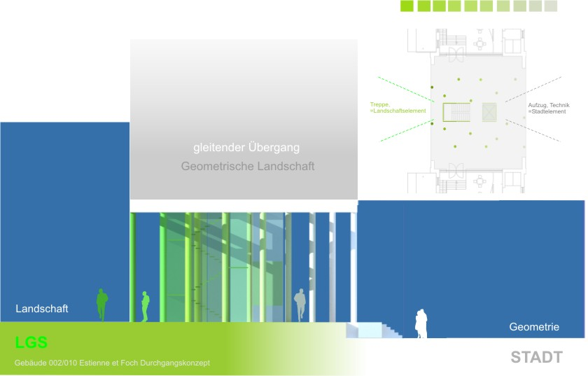 Landesgartenschau 2014 - Zugang Entwurf